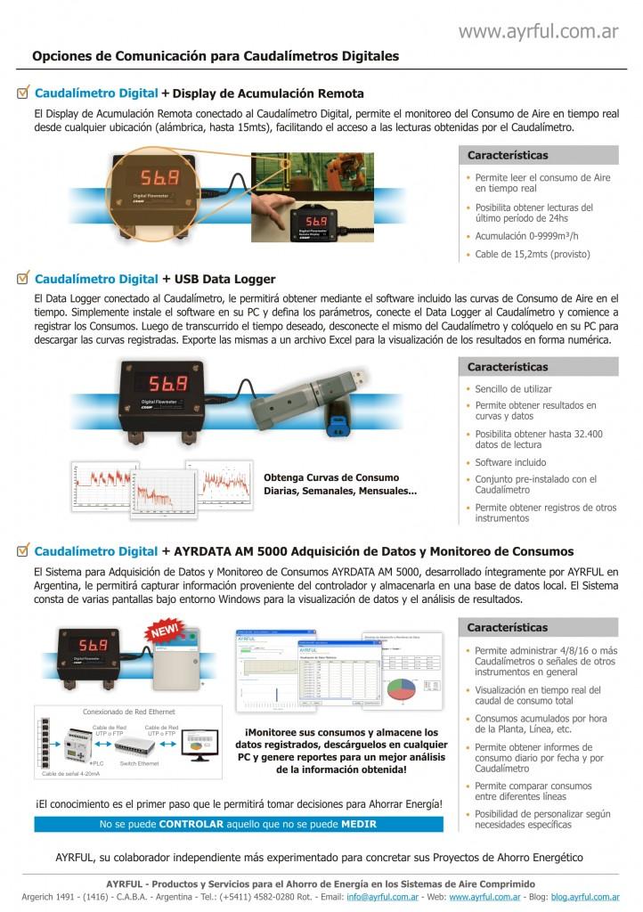 Caudalimetro Digital + Comunicación Blog2